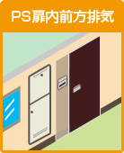PS扉内前方排気
