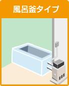 風呂釜タイプ